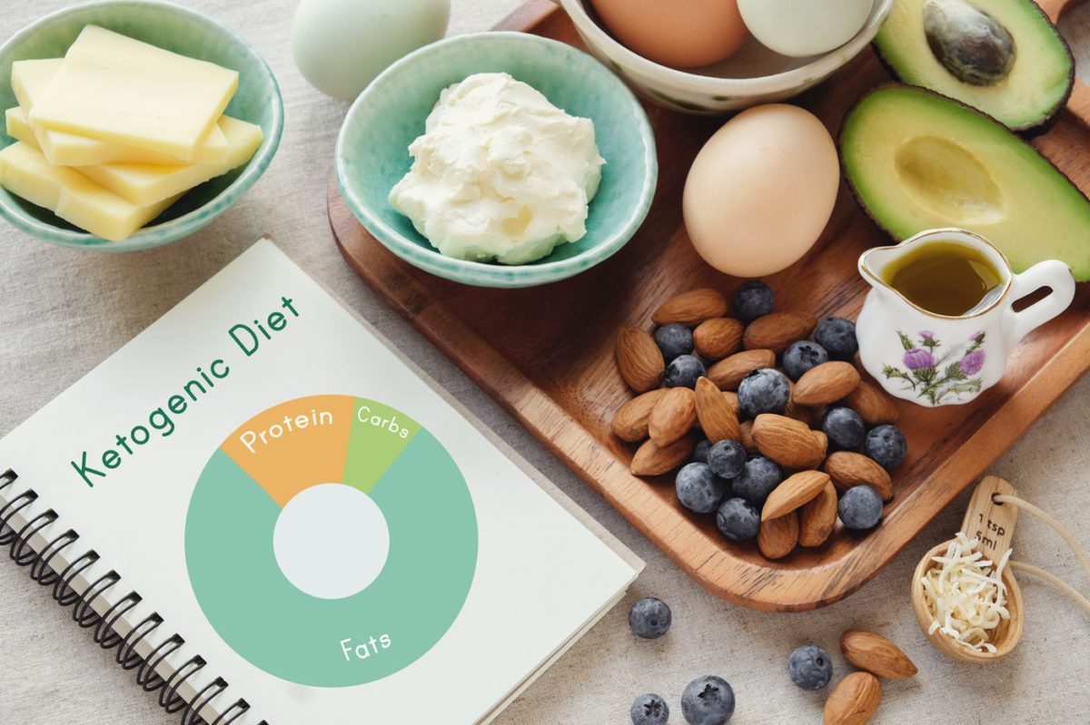 Keto Diet Plan (Absolutely Everything You Need To Know!)