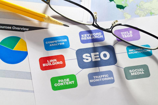 Attain Better Business Starts With A Reliable SEO Services